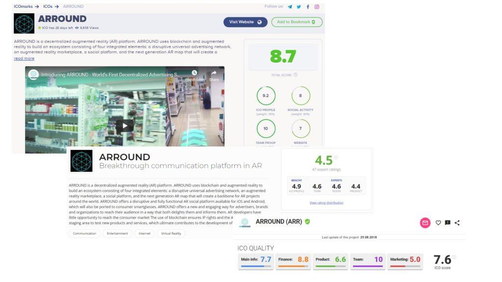 Arround on ICO Rating sites