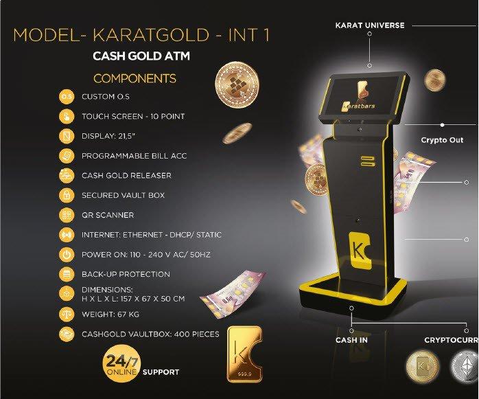 ATM mock-up for Karatbars Ponzi scheme