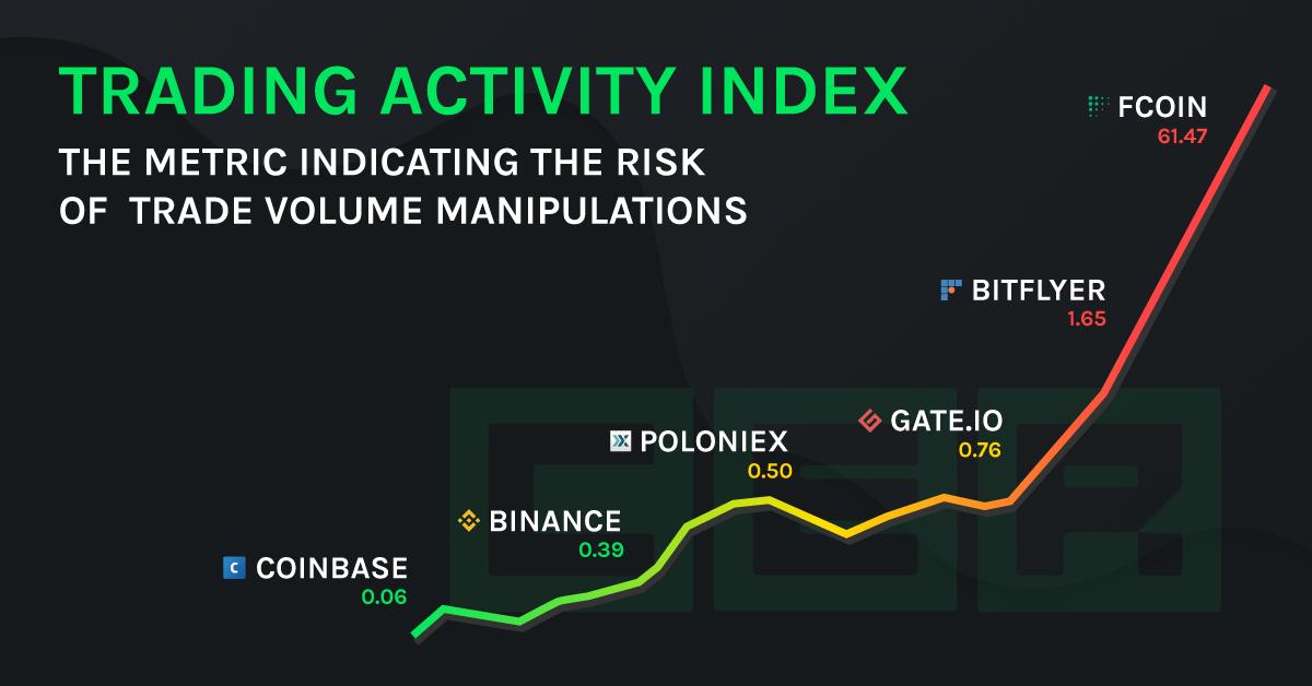 Hacken - CER - Trading Activity Index