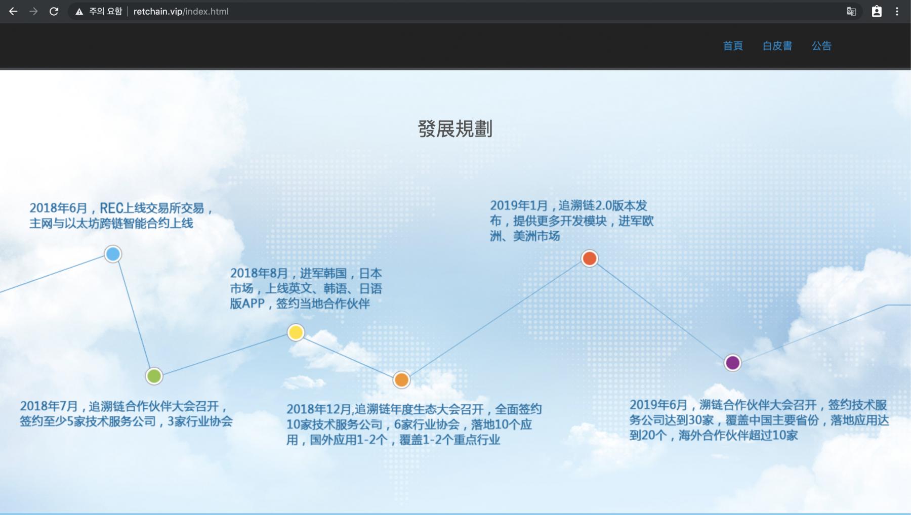 Screenshot of roadmap on RET website