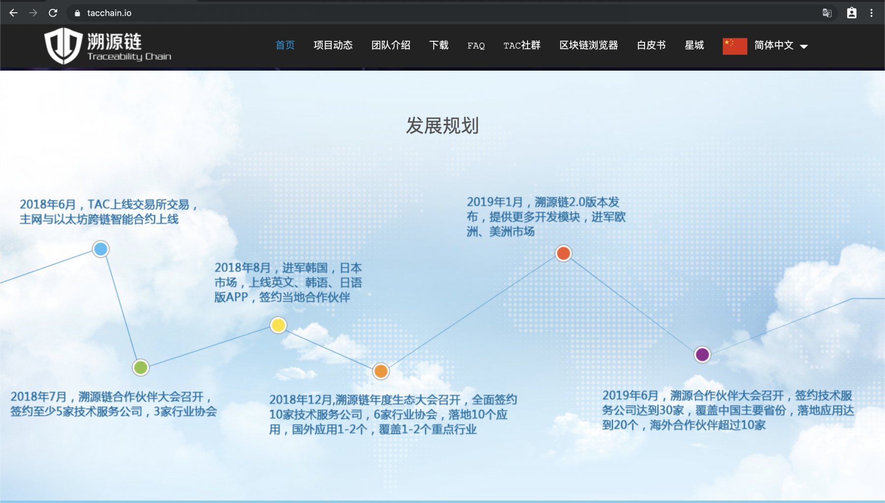Screenshot of roadmap from TAC website